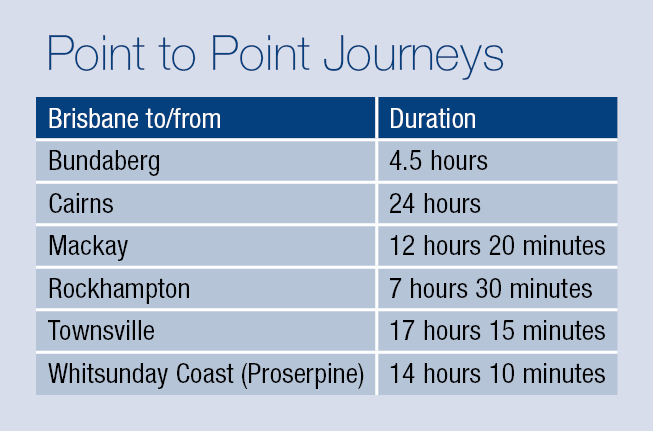 Brisbane Rail Travel Times